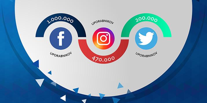 uporabniki na družbenih omrežjih