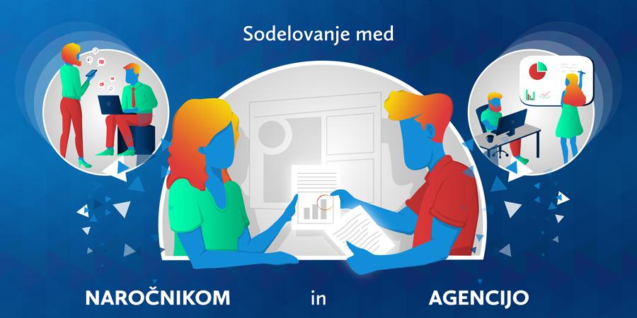 sodelovanje med narocnikom in agencijo