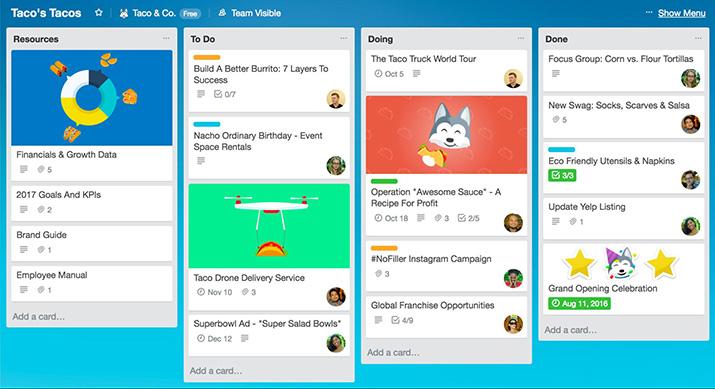 trello aplikacija za projektno vodenje