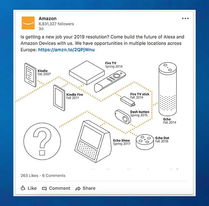 Kako družbeno omrežje LinkedIn uporablja Amazon