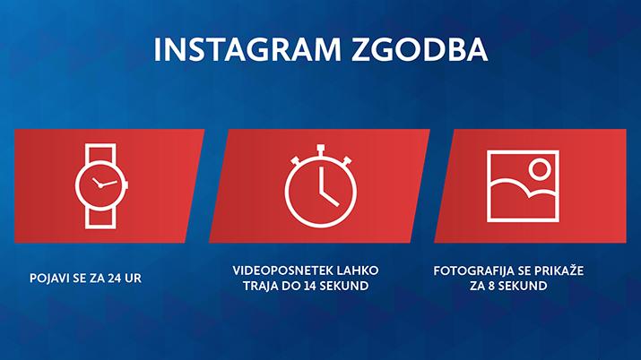 Instagram zgodba se pojavi za le 24 ur.