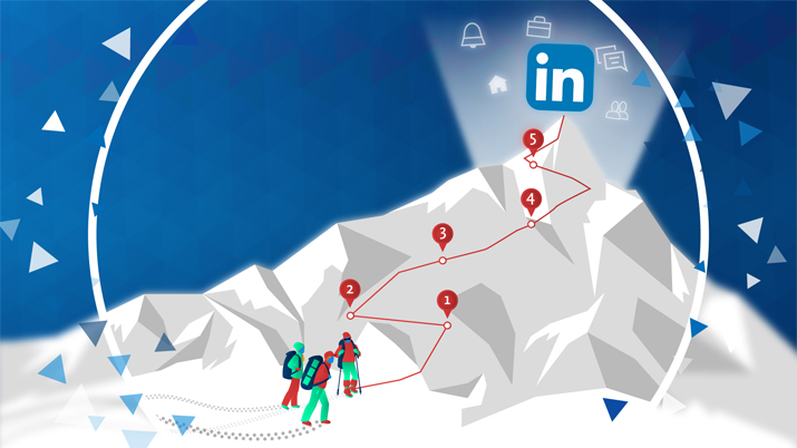 Ustvari LinkedIn za podjetje v 5 korakih